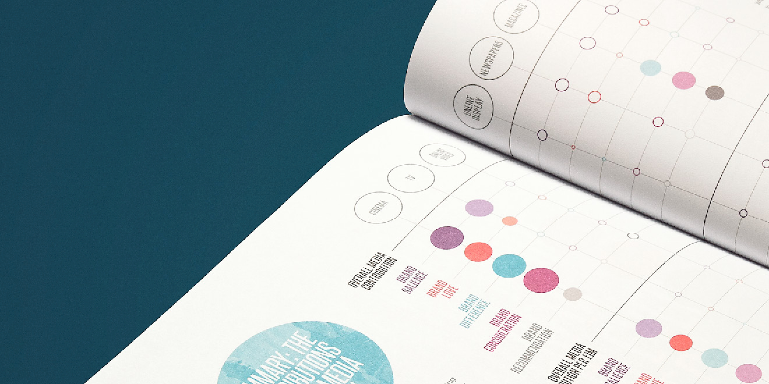 DCM Annual Report designed and created by Human After All