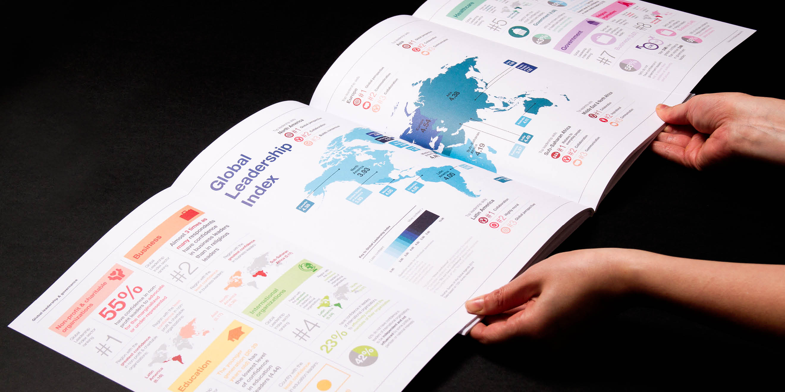 Global Leadership Index design from the World Economic Forum: Outlook on the Global Agenda 2015 report