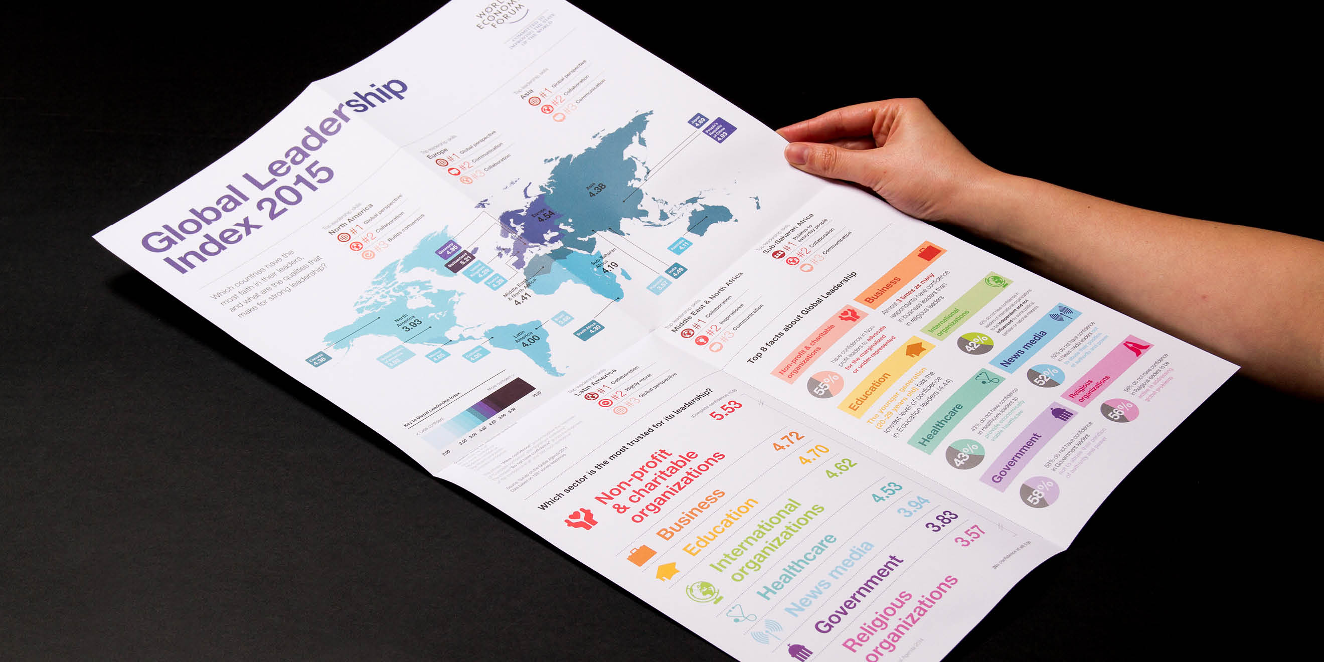 Global Leadership Index foldout from the World Economic Forum: Outlook on the Global Agenda 2015 report