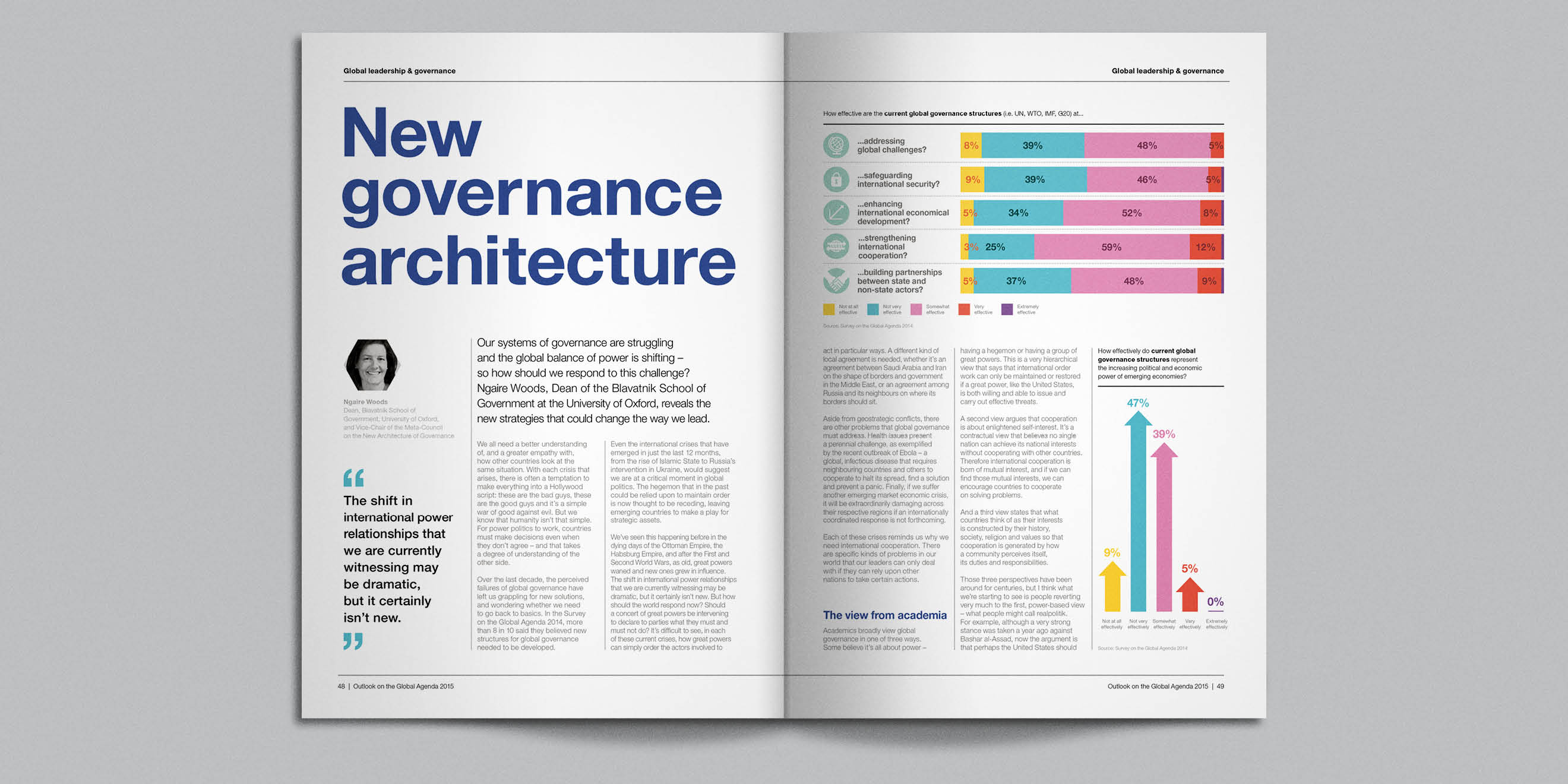 New governance architecture spread from WEF: Outlook on the Global Agenda 2015 by Human After All