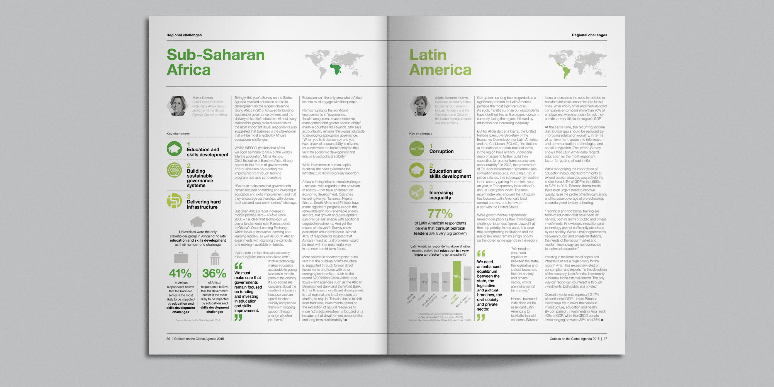 Page design from WEF: Outlook on the Global Agenda 2015 by Human After All