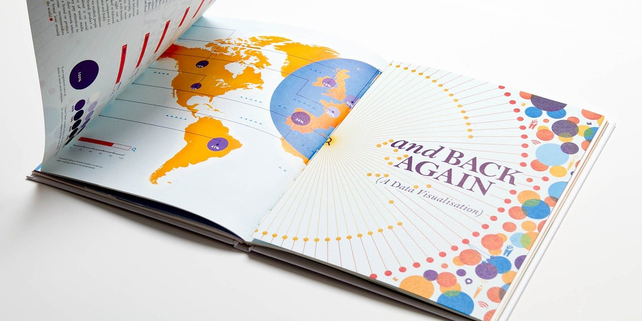 Data visualisation from Google Think Quarterly magazine