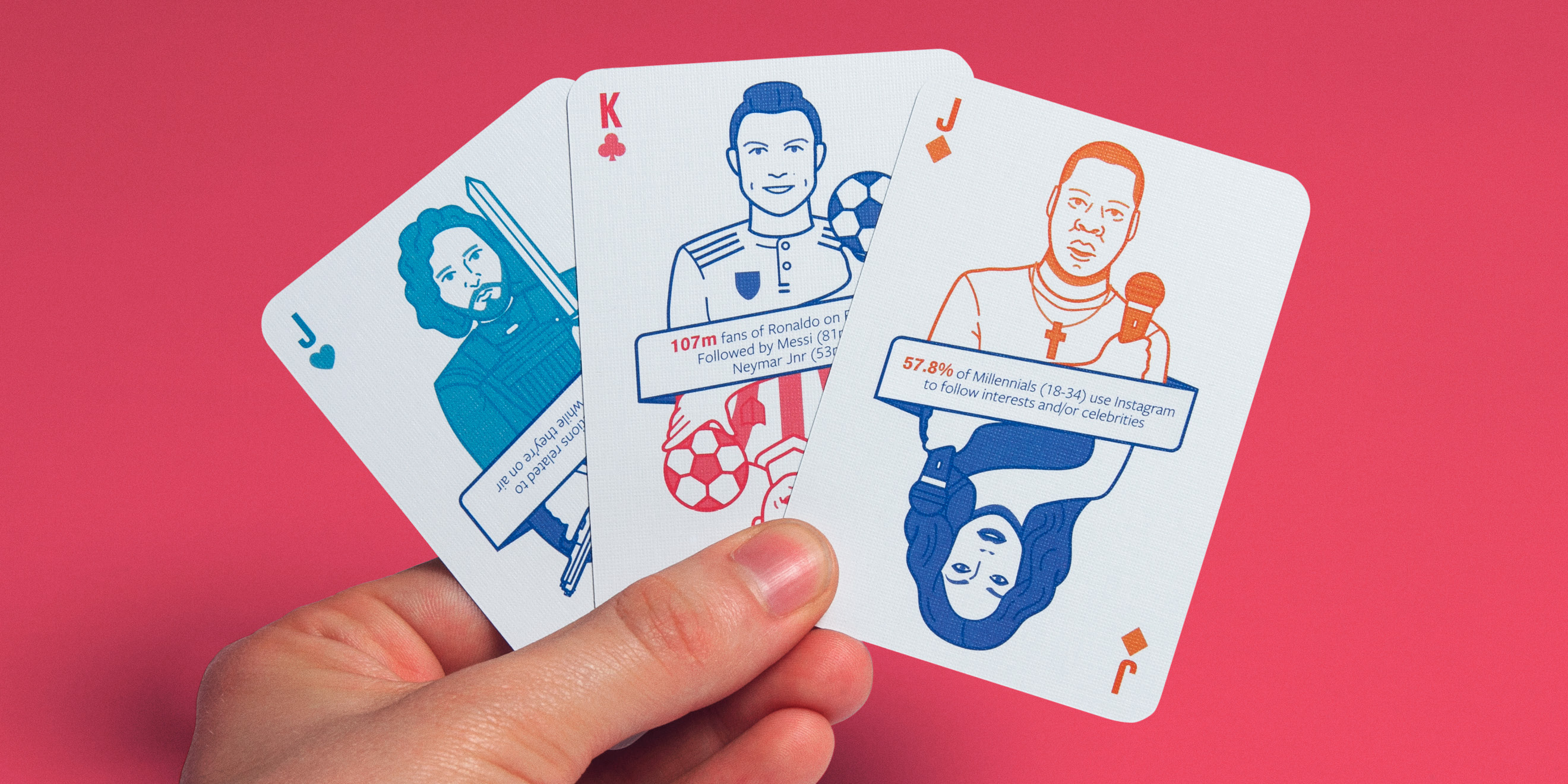 A hand of three Facebook B2B marketing insights playing cards designed by Human After All