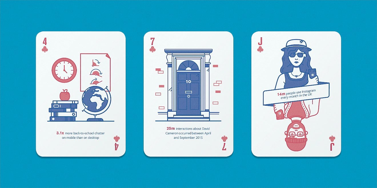Facebook B2B marketing insights playing cards - Clubs - by Human After All