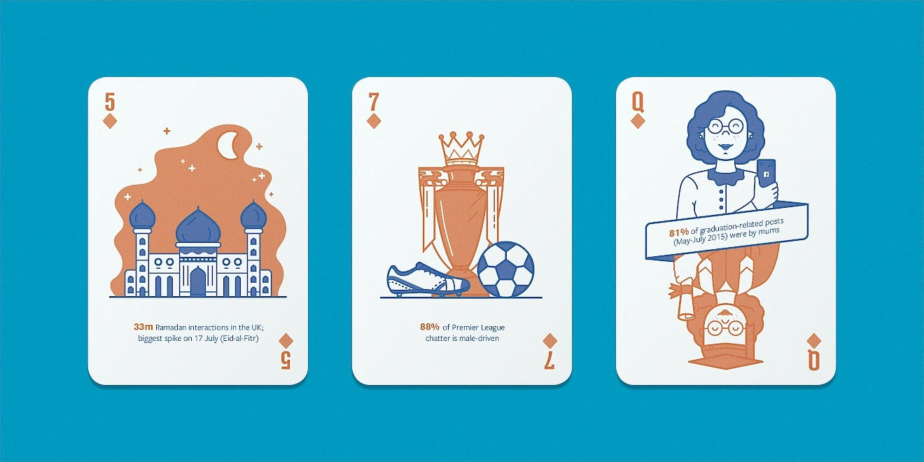 Facebook B2B marketing insights playing cards - Diamonds - by Human After All