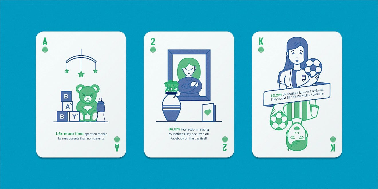 Facebook B2B marketing insights playing cards - Spades - by Human After All