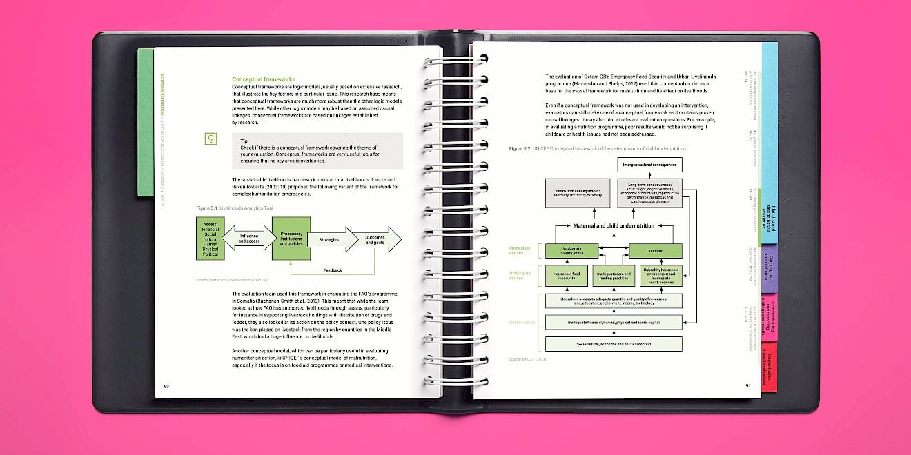 Page layout design - ALNAP Evaluation of Humanitarian Action Guide - image 2