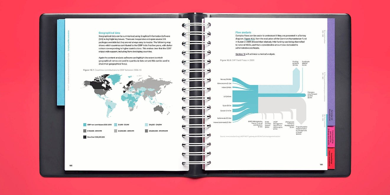 Page layout design - ALNAP Evaluation of Humanitarian Action Guide - image 3