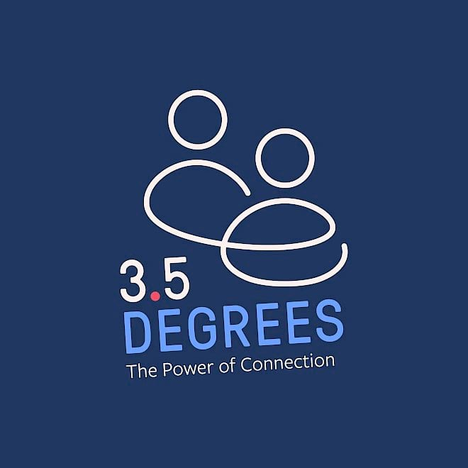 Facebook Three and a Half Degrees podcast brand identity by Human After All