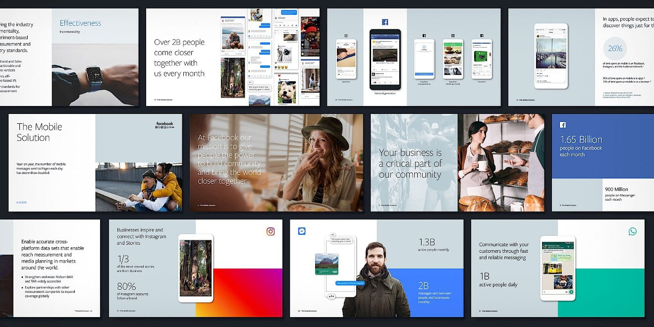 Facebook Business Brand Architecture design presentation pages general overview by Human After All